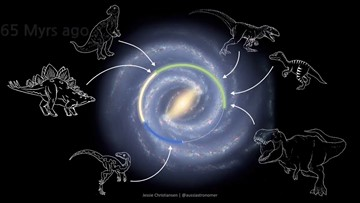 Dinosaurs Lived on the Other Side of the Milky Way, NASA Scientist Shows