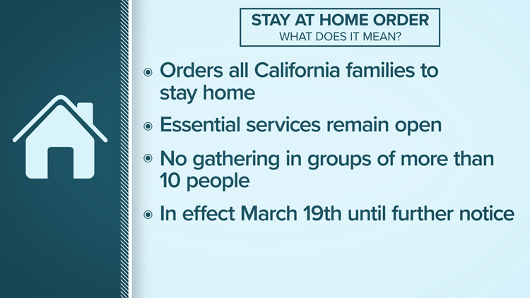 Stay at home order in California - What does it mean?