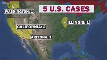 CDC testing potential San Diego coronavirus case