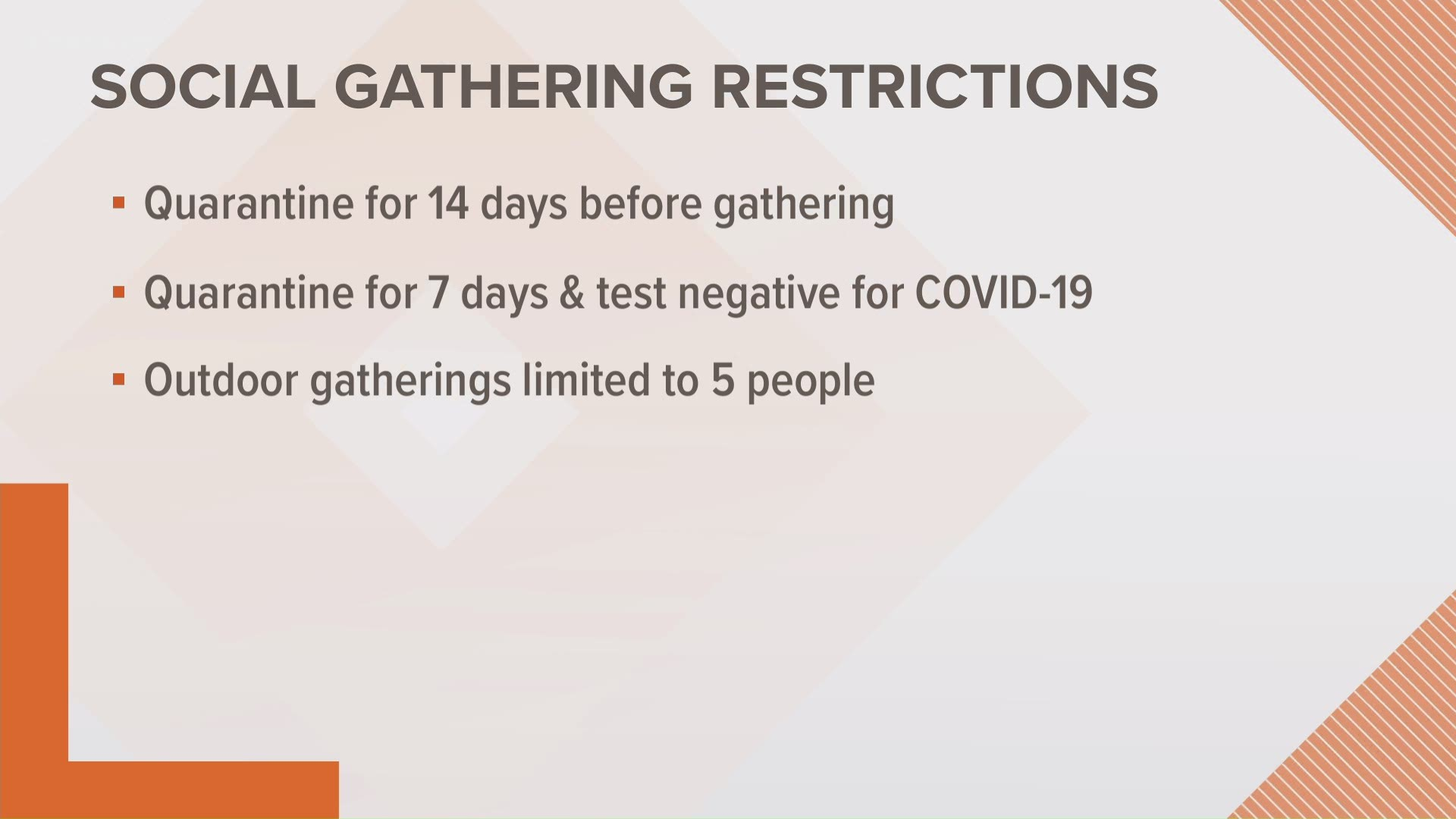 New Covid 19 Restrictions In Effect For Washington Stores Restaurants And Social Gatherings Abc10 Com