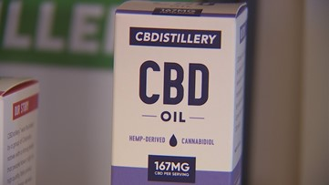 A number of CBD products were tested in a lab. Here's what we learned