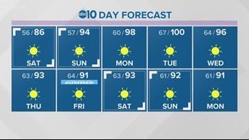 Local 6 p.m. Weather: June 14, 2019