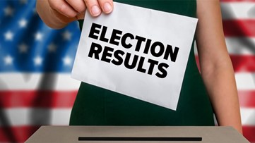 Yolo County's Measure Q: Projected election results