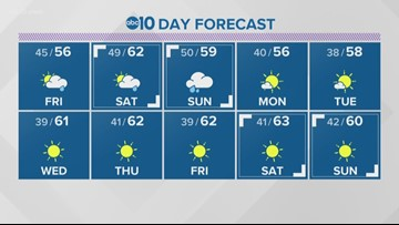 Local 6 p.m. Weather: Jan. 17, 2019