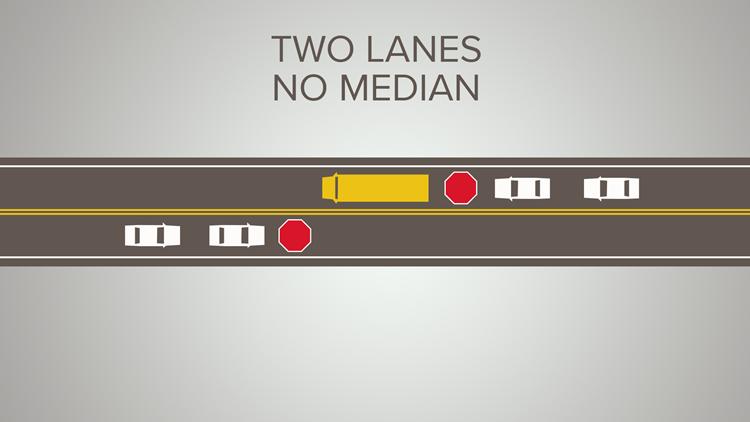 Two lanes no median