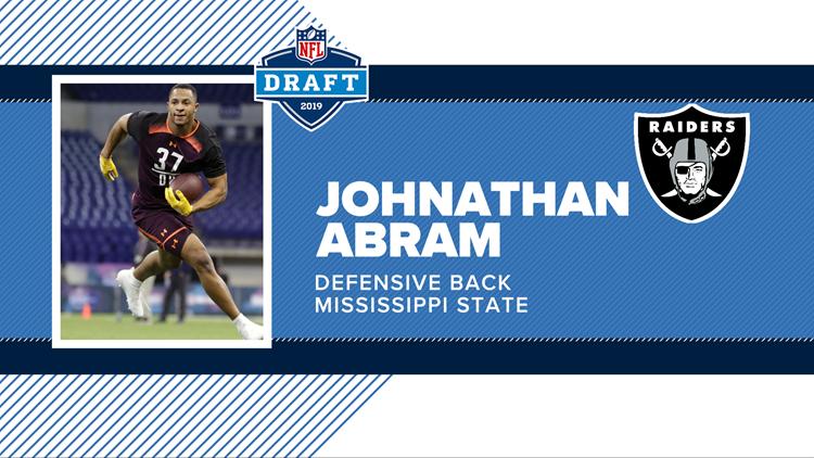 Johnathan Abram
