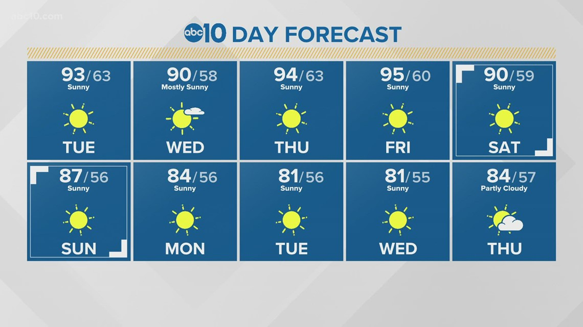 Main weather: Sept. 21, 2021