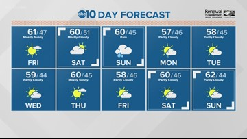 Local 6 a.m. Weather: Jan. 24, 2020