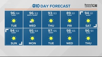 Local morning weather: July 16, 2019