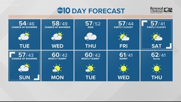 Local a.m. weather: Jan. 15, 2019