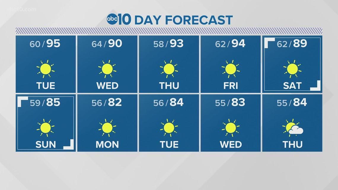 Sacramento Overnight Forecast: Sept. 20, 2021