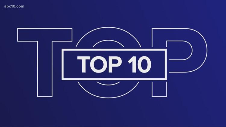 Top 10 Headlines | June 18, 2021