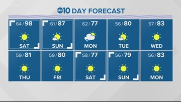 Local 11 p.m. weather: September 13, 2019