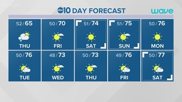 Local overnight weather: April 8, 2020