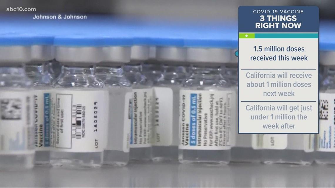 Coronavirus in California: Latest news for April 9, 2021