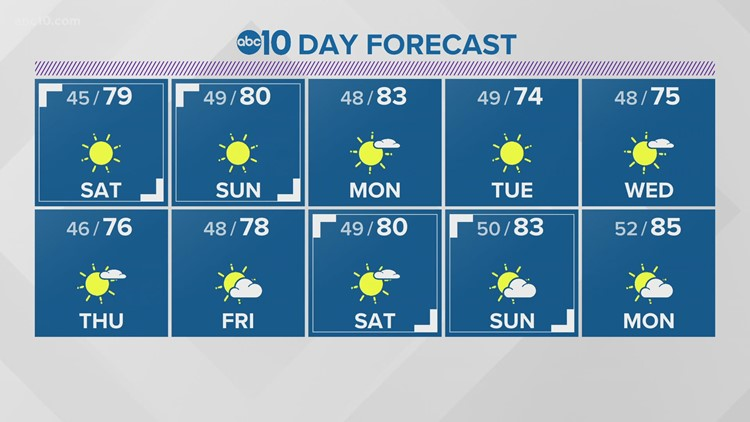 Local overnight weather: April 9, 2021