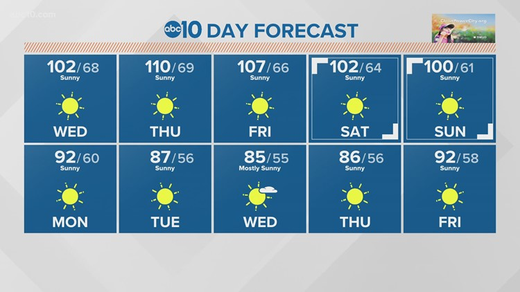 Local 6 a.m. weather: June 16, 2021