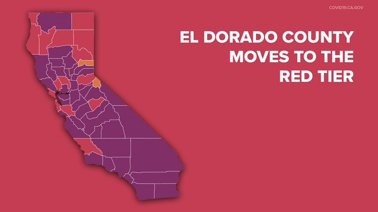 El Dorado County moves to red tier while its case rate remains high