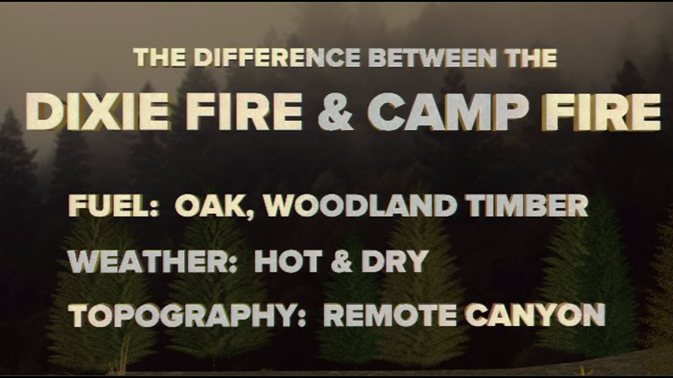 The difference between the Camp Fire and the Dixie Fire, so far