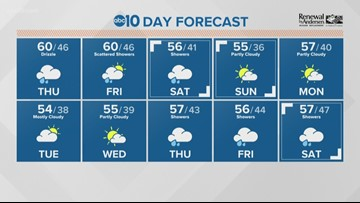 Local 11 a.m. weather: Dec. 12, 2019