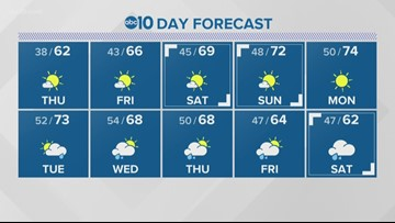 Local a.m. weather: March 14, 2019