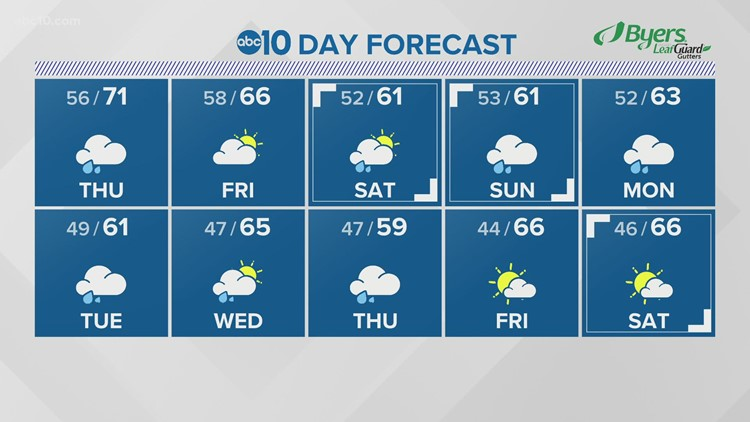 Local overnight weather: October 20, 2021
