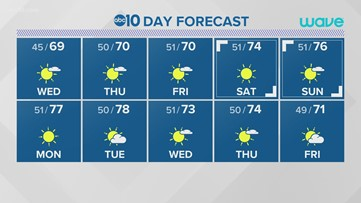 Local overnight weather: April 7, 2020