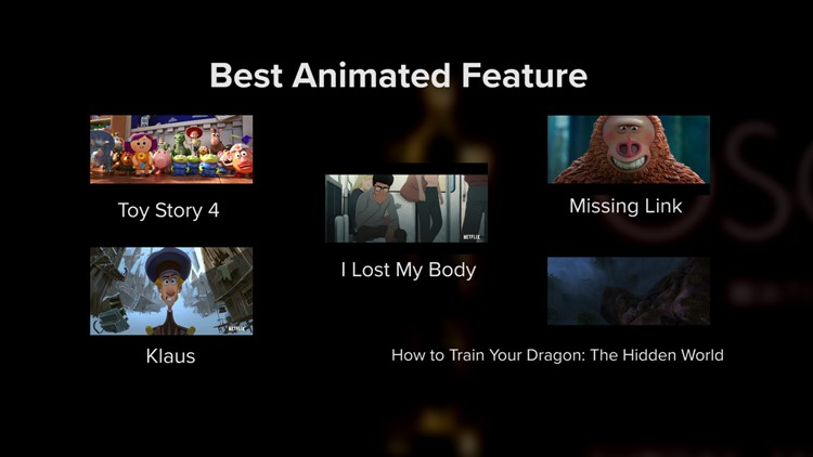 Best animated feature nominees | Mark S. Allen previews the Oscars
