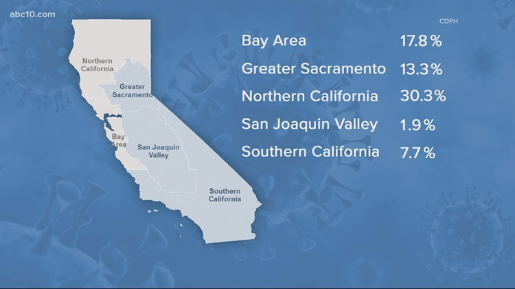 Greater Sacramento Region now under 3 week stay-at-home order