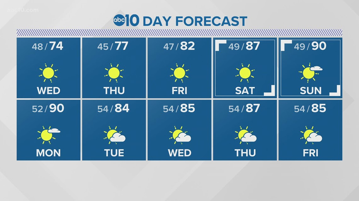 Local overnight weather: April 13, 2021
