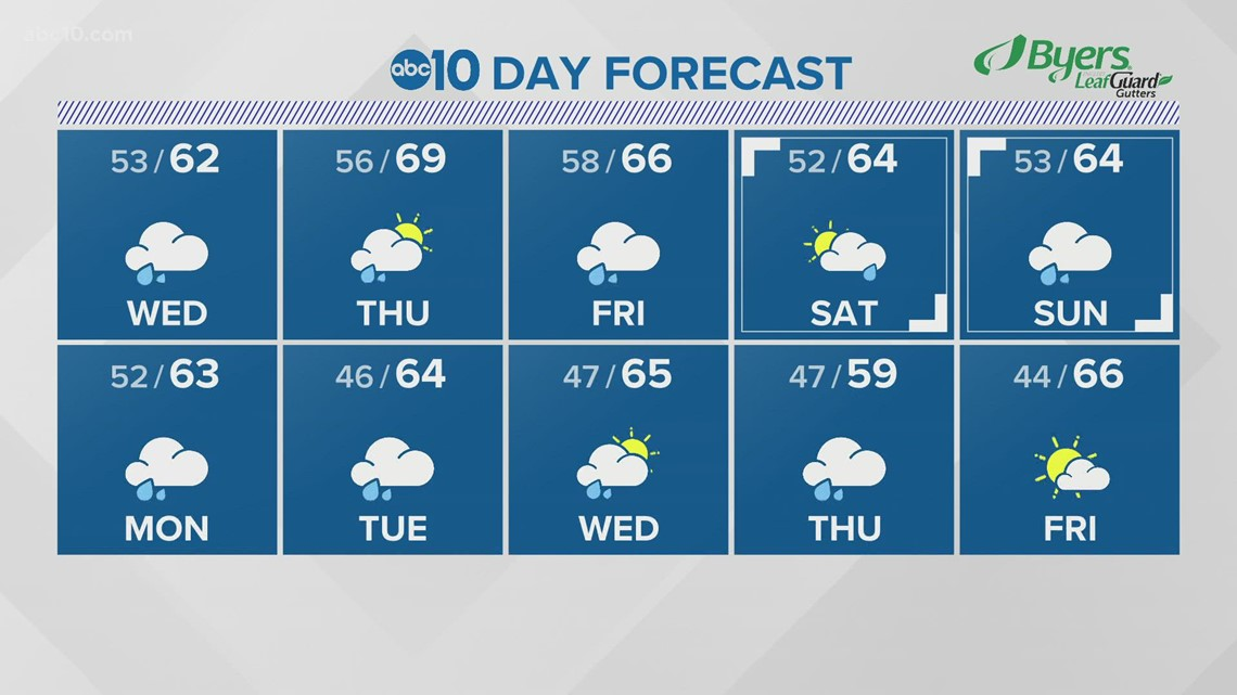 Local overnight weather: October 19, 2021