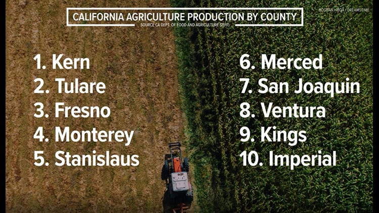 top ag counties