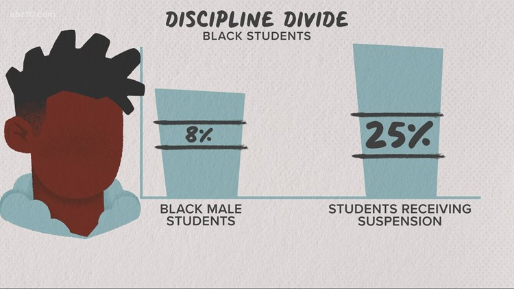 Black students are more likely to face education disparity