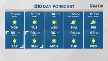 Local afternoon weather: July 15, 2019