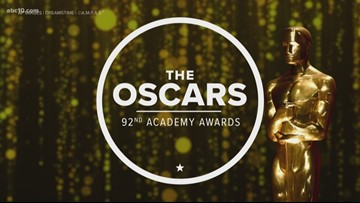 2020 Oscar nominations announced