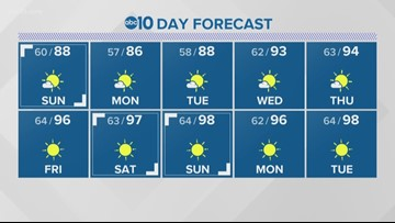 Local 11 p.m. weather: July 06, 2019
