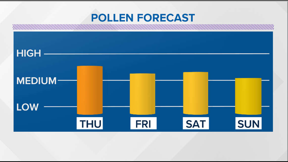 Why is the pollen so bad in Sacramento?   abc10 com