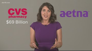 Connect the Dots: CVS acquires Aetna for $68 Billion