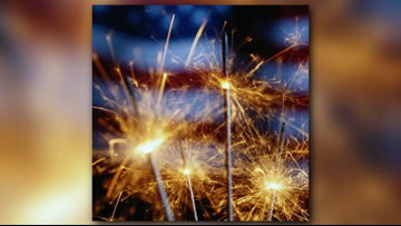 Fireworks safety tips before July 4