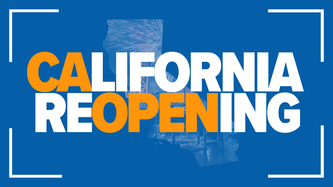 California fully reopened on Tuesday, June 15   Reopening California
