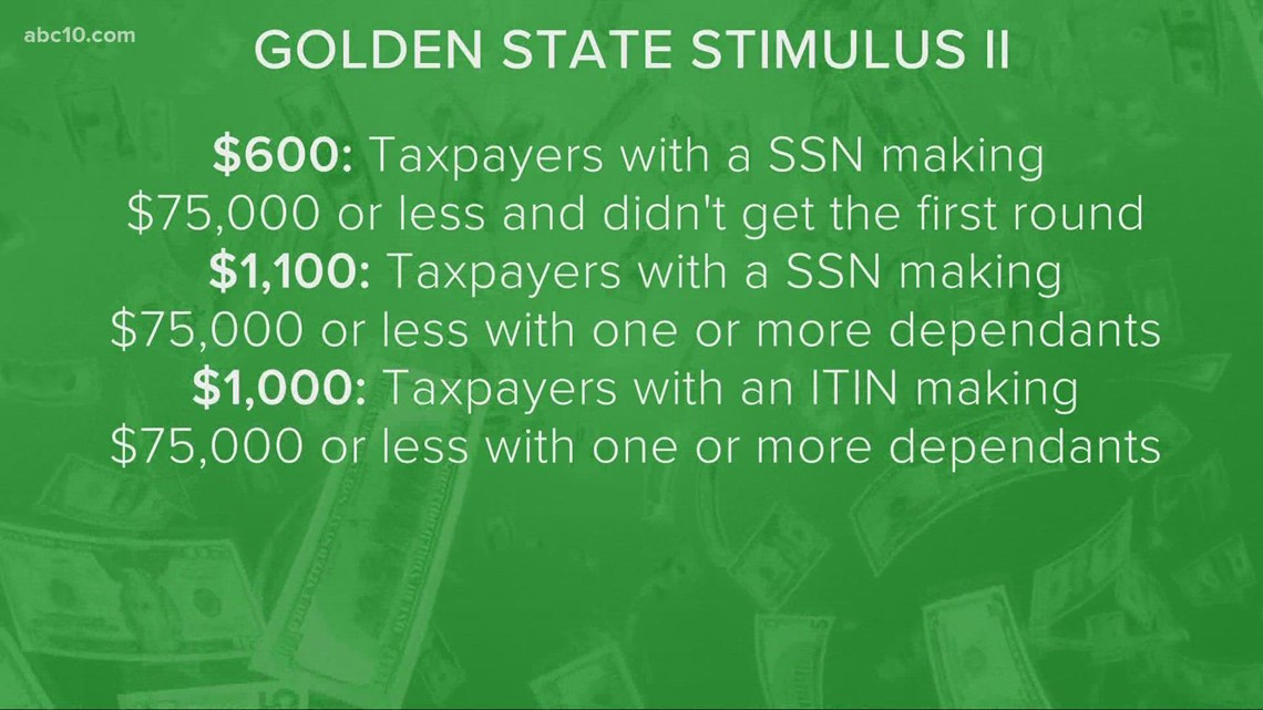 Second round of Golden State Stimulus payments go out Friday