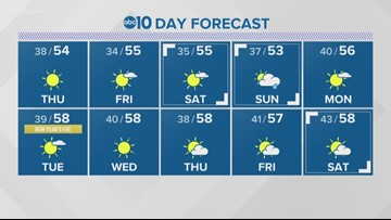 Local overnight weather: Dec. 25, 2019