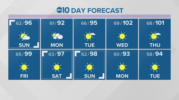 Local overnight weather: July 24, 2021
