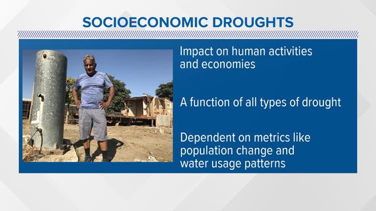 socioecon drought
