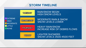 Wet and snowy week ahead as several systems line up to hit Northern California