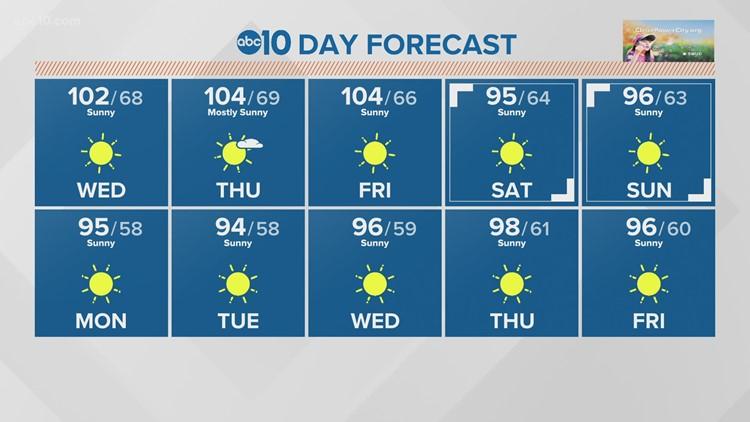 Wednesday forecast: July 28, 2021