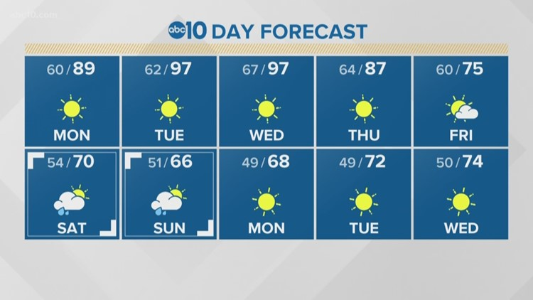 Local 11 p.m. Weather: September 22, 2019