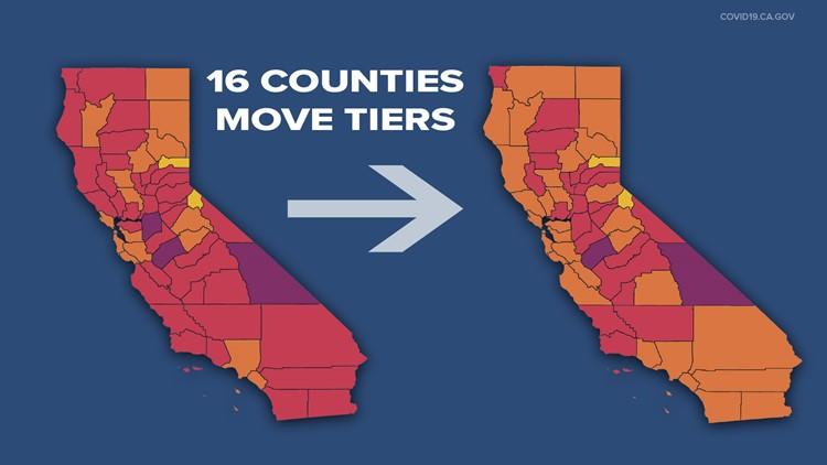 San Joaquin, El Dorado counties move to less restrictive tiers