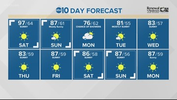 Local morning forecast: Saturday, Sept. 14, 2019