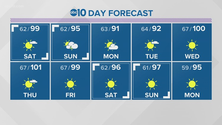Local overnight weather: July 23, 2021